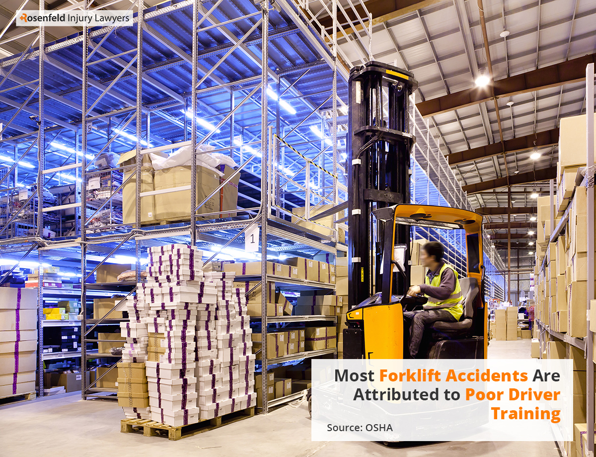 Accident Stats Forklifts