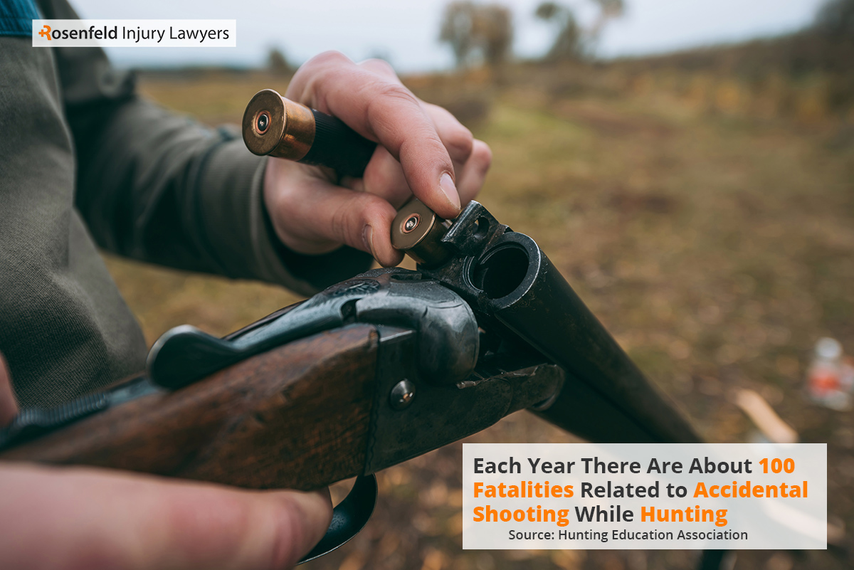 Accidental Shooting Hunting Accident Attorney