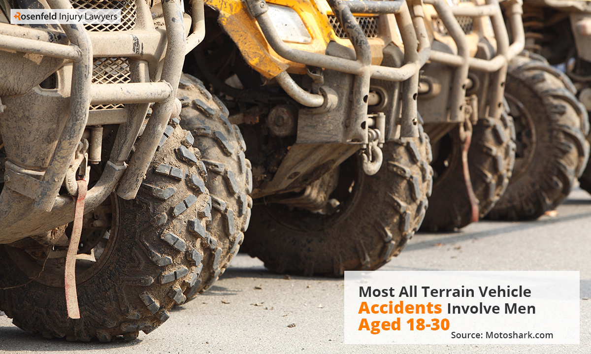 Chicago ATV Accident Law firm