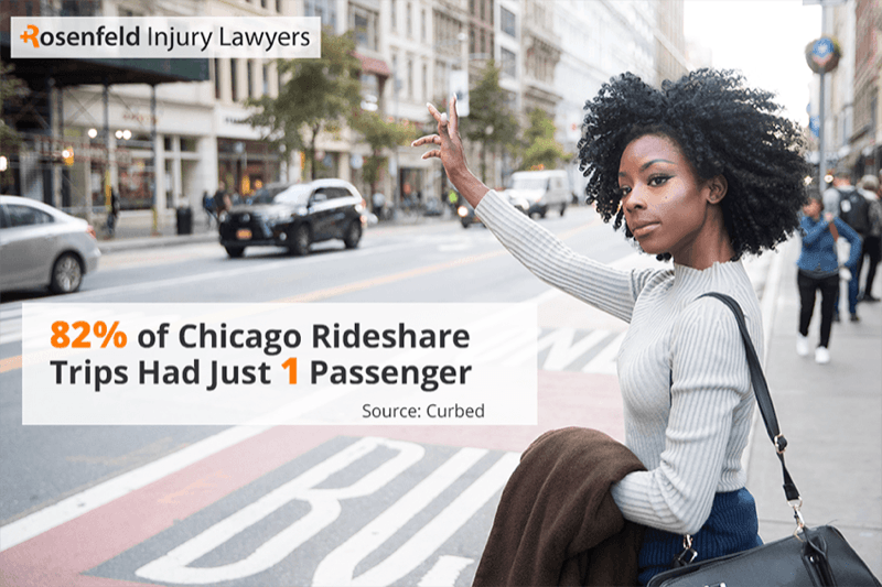 Chicago Uber Accident Lawyer