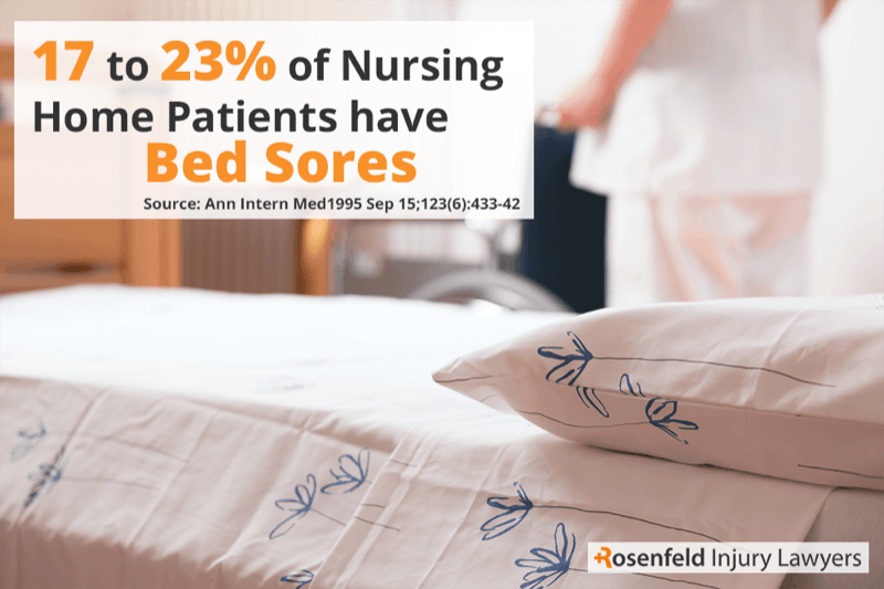 Chicago Nursing Home bed sore injury lawyer