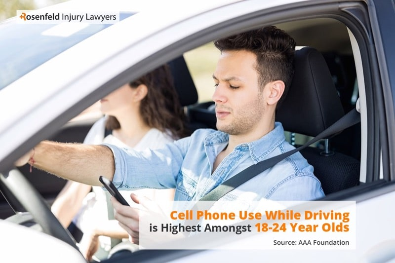 Chicago Distracted Driving Car Accident Law firm