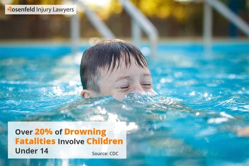 Chicago Drowning Lawyer