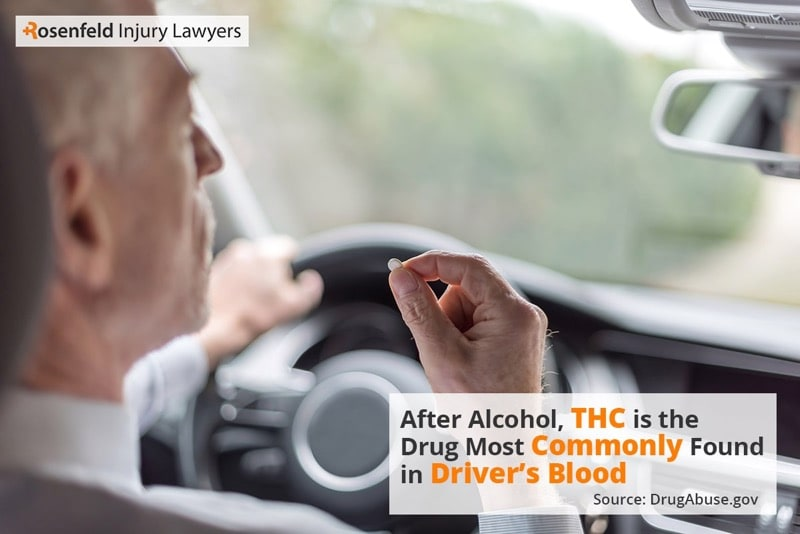 Chicago Drugged Driving Accident Lawyer