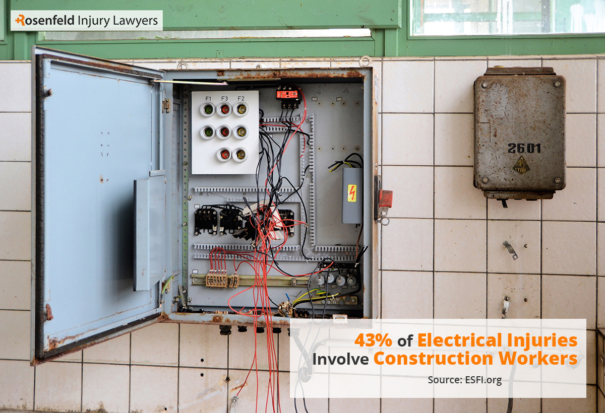 Chicago Electrocution Law firm