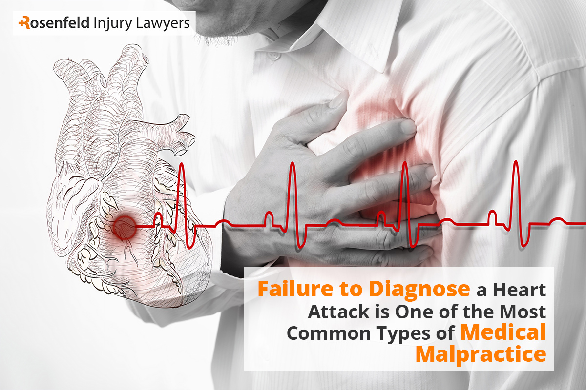 Chicago Heart Attack Misdiagnosis Lawyer