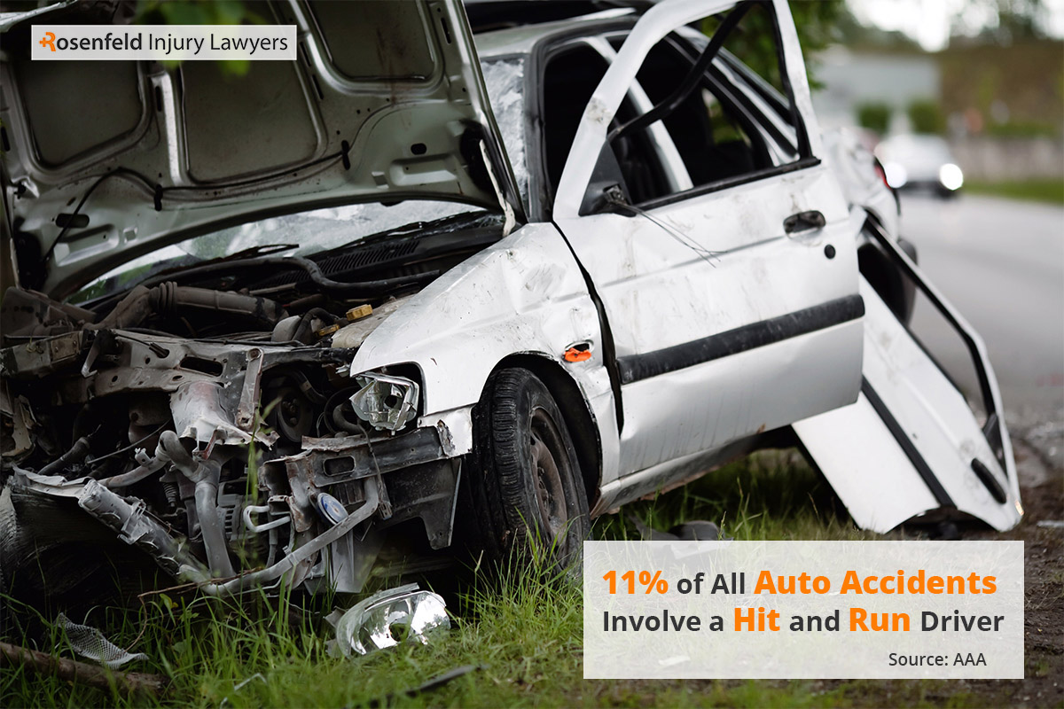 Chicago Hit and Run Accident Lawyer