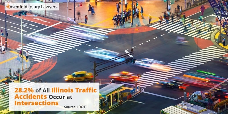Chicago Intersection Car Accident Attorney