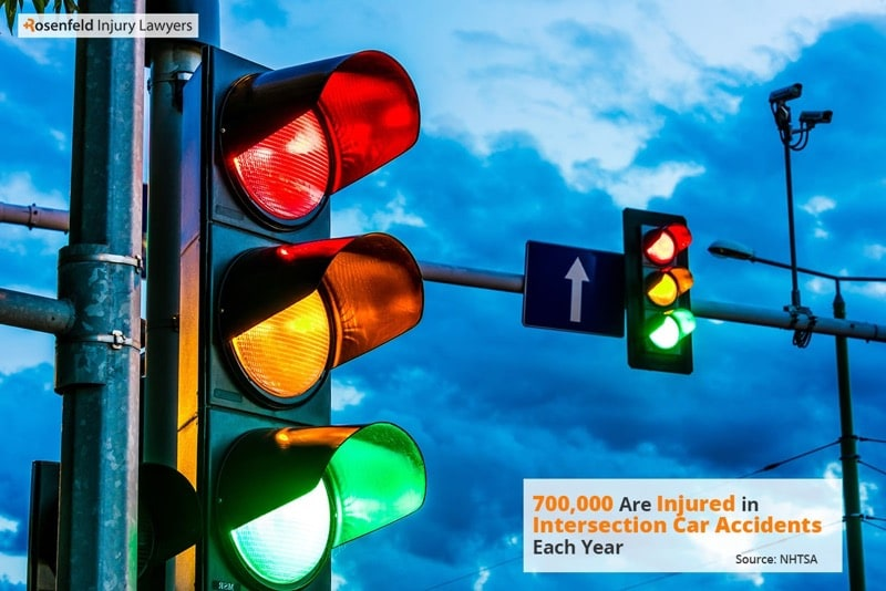 Chicago Intersection Car Accident Lawyer