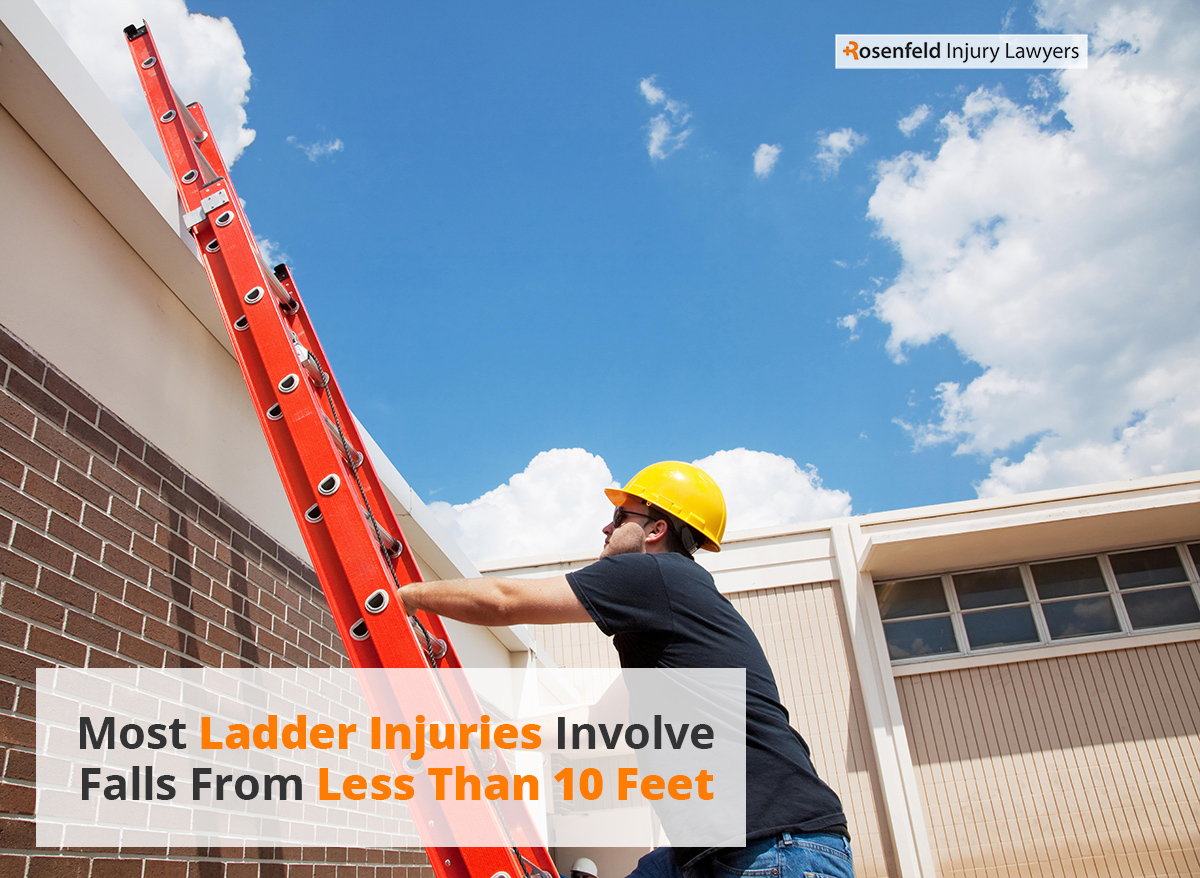 Chicago Ladder Accident Attorney Law Firm
