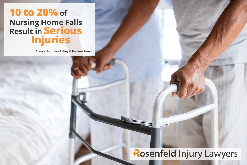 Injury attorney for nursing home falls in Chicago