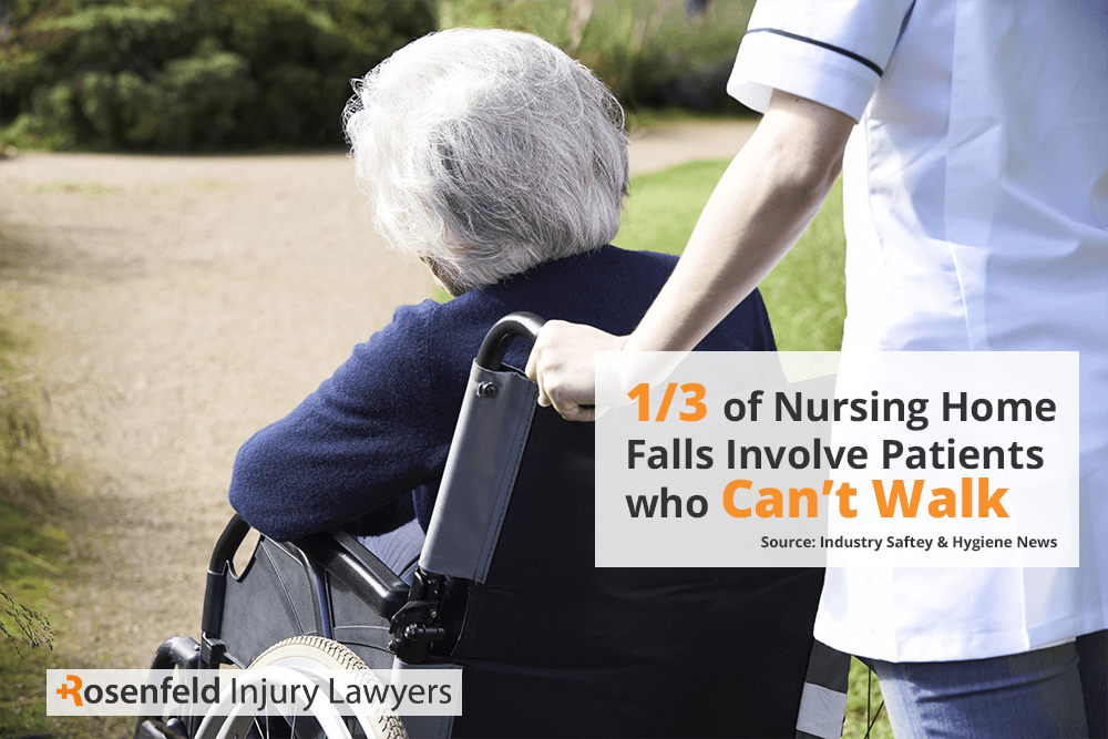 Chicago Nursing Home Fall lawyer
