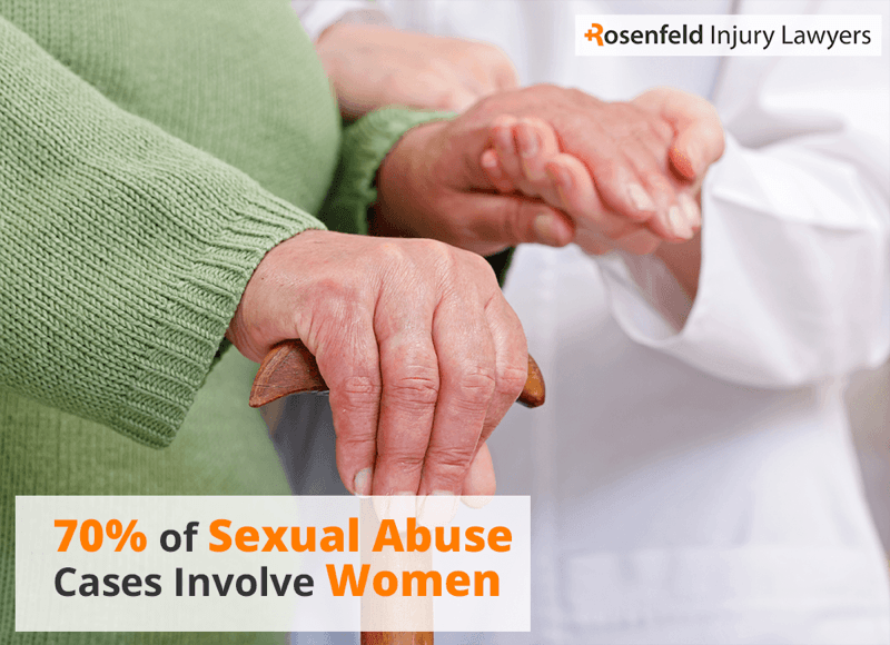 Chicago nursing home sexual abuse attorney