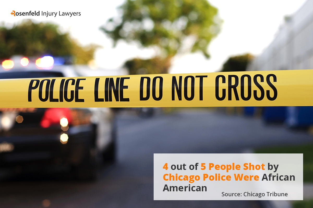 Chicago Police Brutality Law Firm