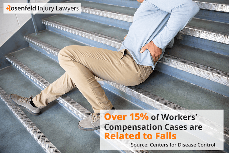 Chicago slip and fall attorney