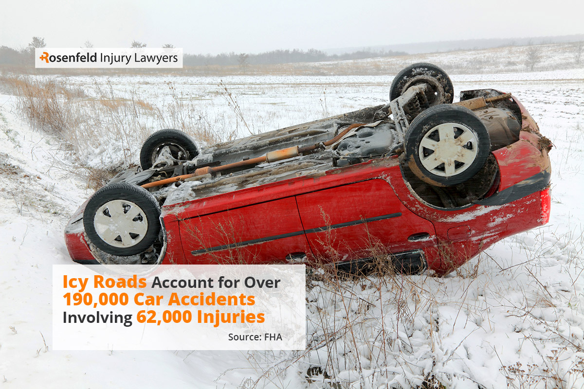 Chicago Winter Weather Car Accident Attorney