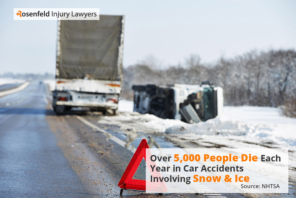 Chicago Winter Weather Car Accident Lawyer