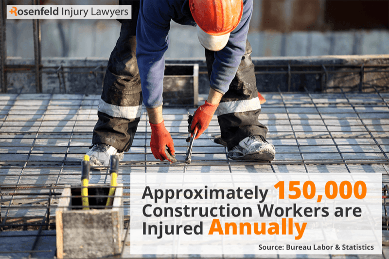 Chicago Construction worker injury lawyer