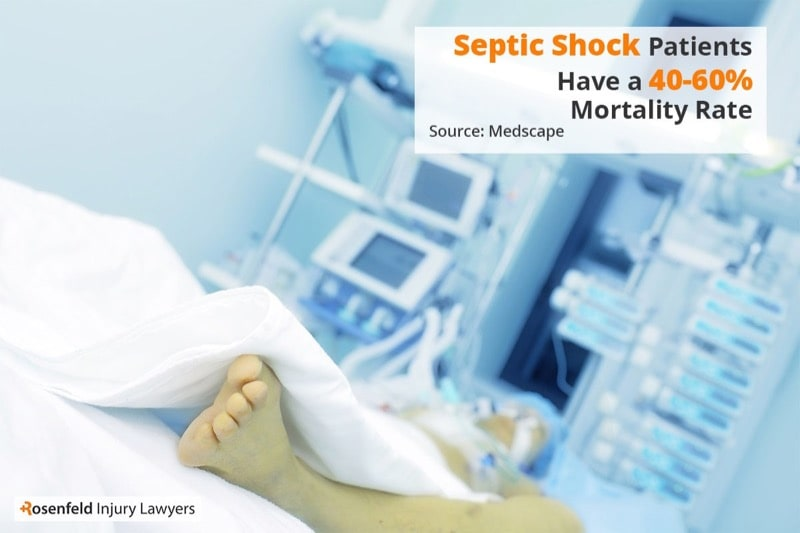 Nursing Home Sepsis Lawyer Chicago