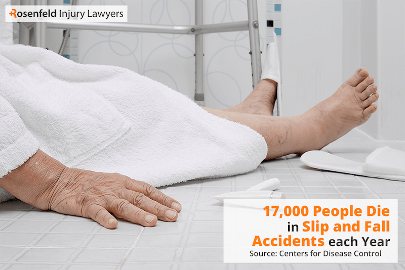 Slip and Fall lawyer in Chicago