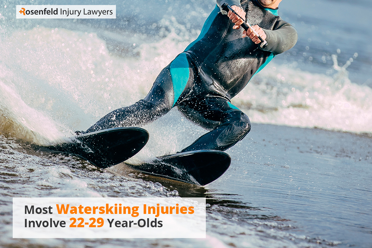 Waterskiing Accident Attorney