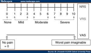 Pressure Sore Pain Remains Difficult to Measure