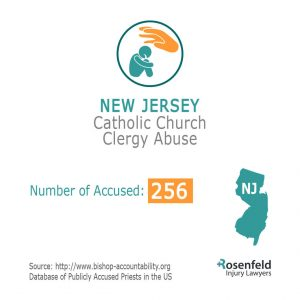 New Jersey Catholic church clergy sexual abuse lawyers