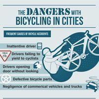 Bicycle Accident infographic