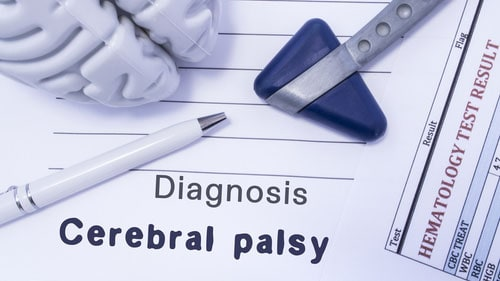 Diagram Cerebral Palsy Diagnosis