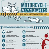 Motorcycle Accident Infographic
