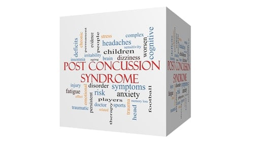 How Can Rosenfeld Injury Lawyers LLC Help Me Pursue A Brain Injury Claim?
