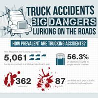 Truck Accident Injury Infographic