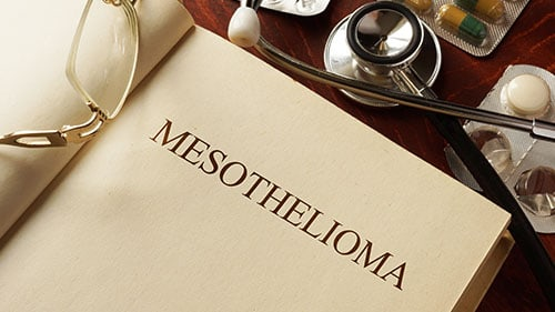 What Are The Facts on Mesothelioma?